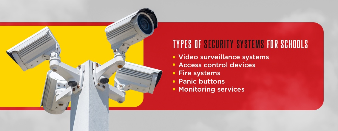 Types-of-Security-Systems-for-Schools