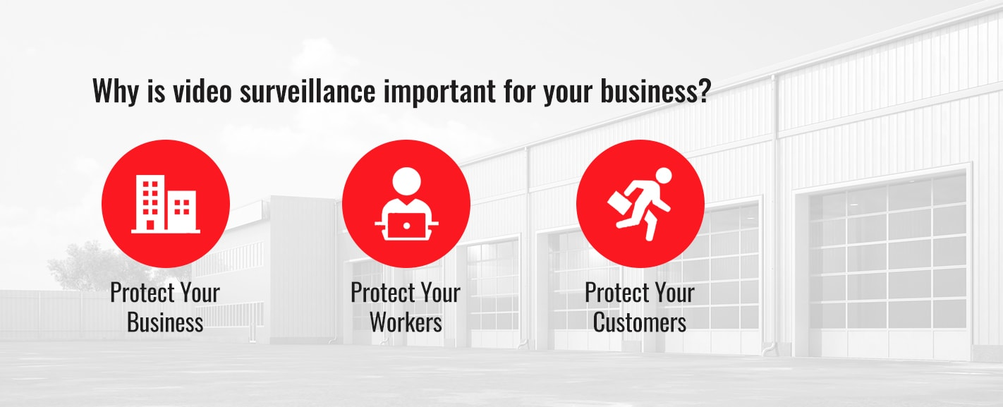 Why-is-video-surveillance-important-for-your-business