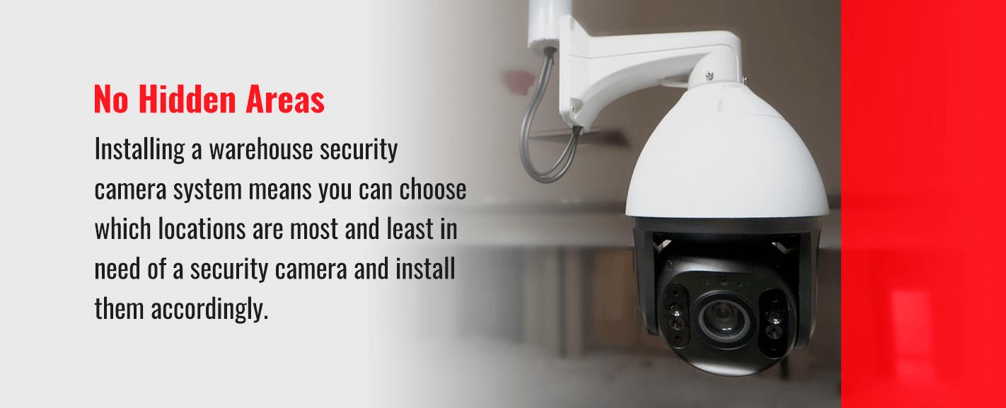 No Hidden Surveillance Areas